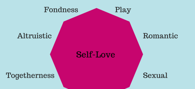 the different types of love - HD1024×768